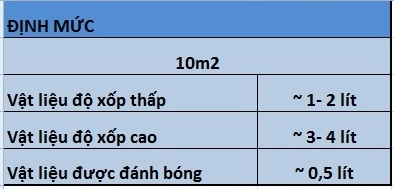 Quy-trinh-xu-ly-chong-tham-voi-dung-dich-chong-tham-AWS-3000-1